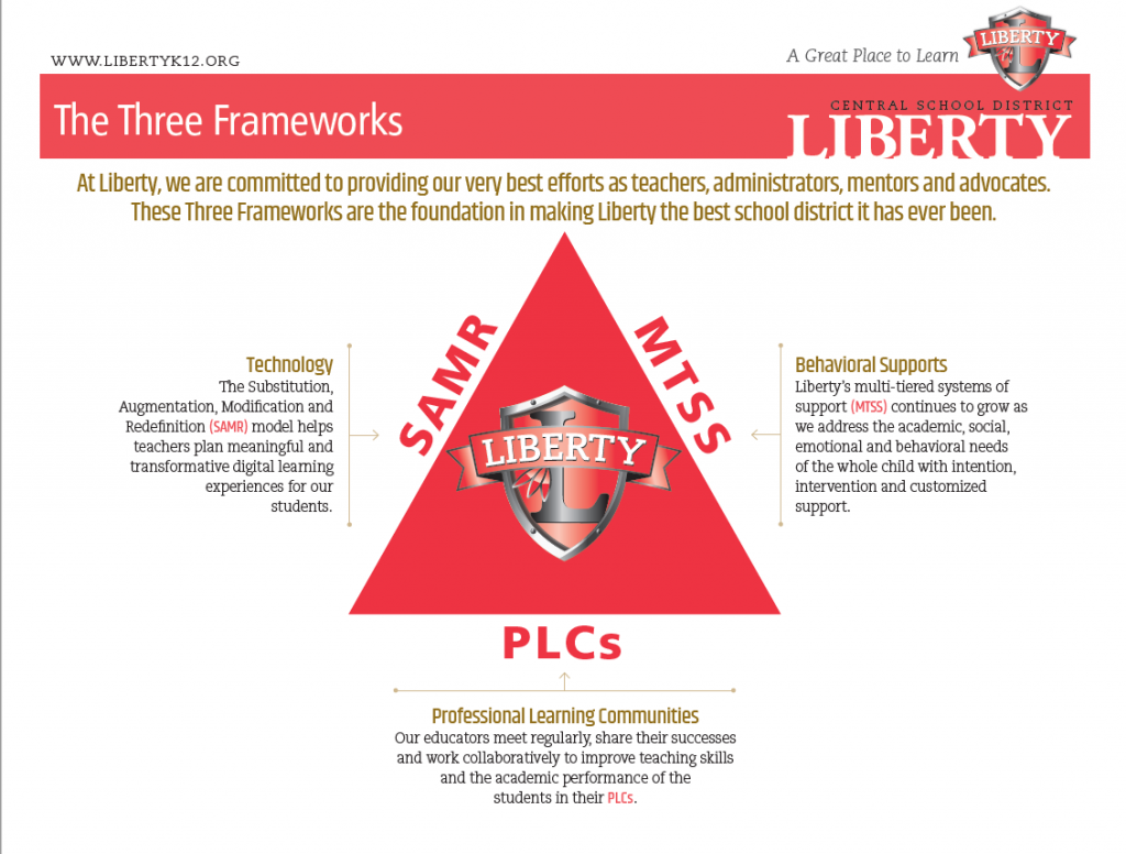 A triangle illustrating Liberty's Three Frameworks